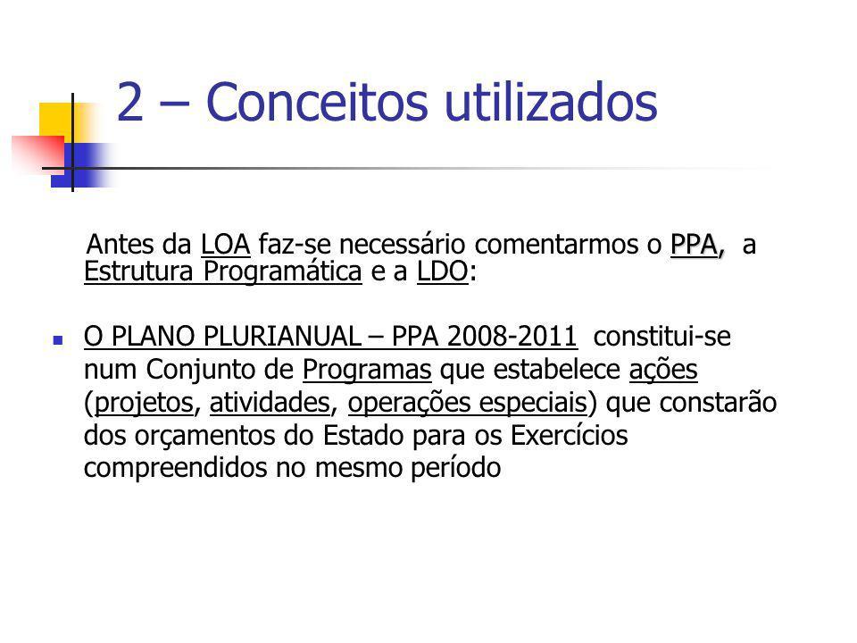 2 – Conceitos utilizados PPA, Antes da LOA faz-se necessário comentarmos o PPA, a Estrutura Programática e a LDO: O PLANO PLURIANUAL – PPA 2008-2011 c