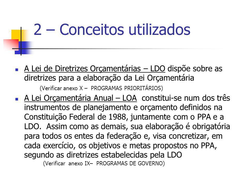 2 – Conceitos utilizados A Lei de Diretrizes Orçamentárias – LDO dispõe sobre as diretrizes para a elaboração da Lei Orçamentária (Verificar anexo X –