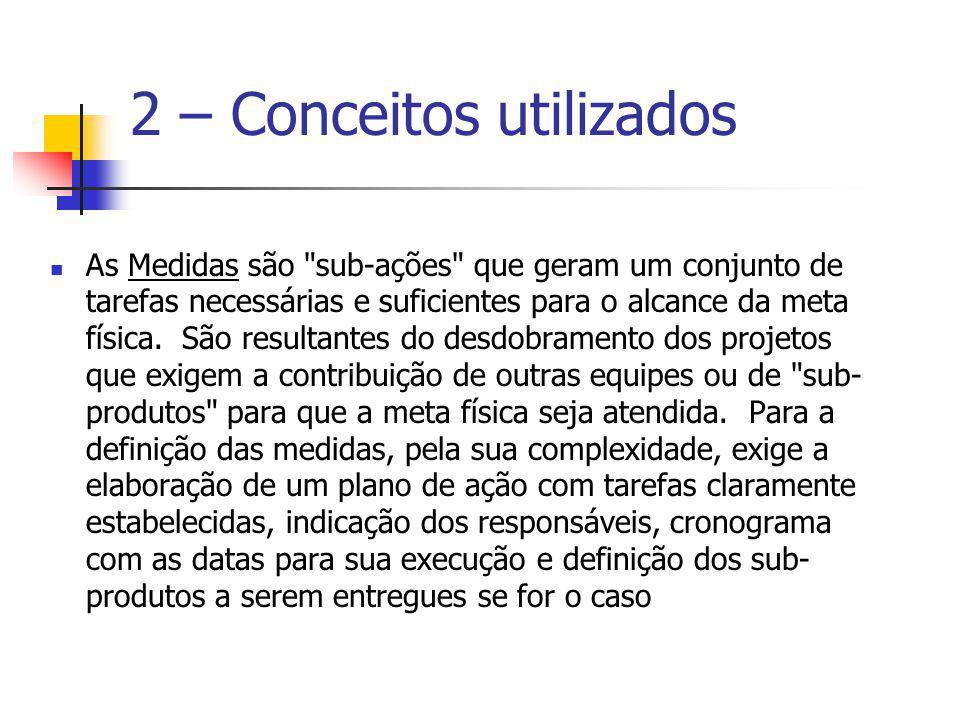 2 – Conceitos utilizados As Medidas são