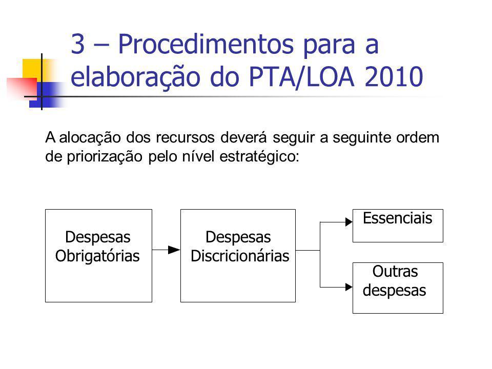 3 – Procedimentos para a elaboração do PTA/LOA 2010 A alocação dos recursos deverá seguir a seguinte ordem de priorização pelo nível estratégico: Desp