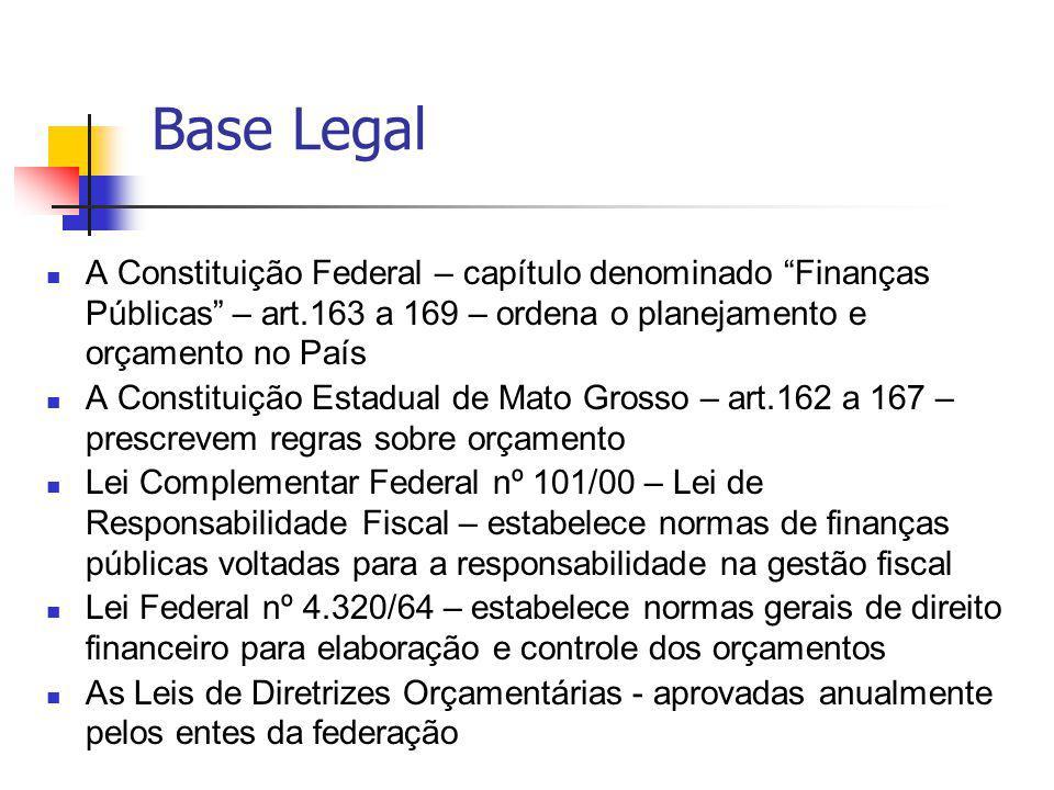 Base Legal A Constituição Federal – capítulo denominado Finanças Públicas – art.163 a 169 – ordena o planejamento e orçamento no País A Constituição E