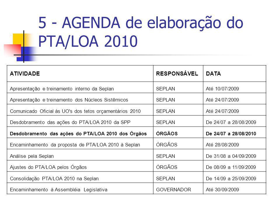 5 - AGENDA de elaboração do PTA/LOA 2010 ATIVIDADERESPONSÁVELDATA Apresentação e treinamento interno da SeplanSEPLANAté 10/07/2009 Apresentação e trei