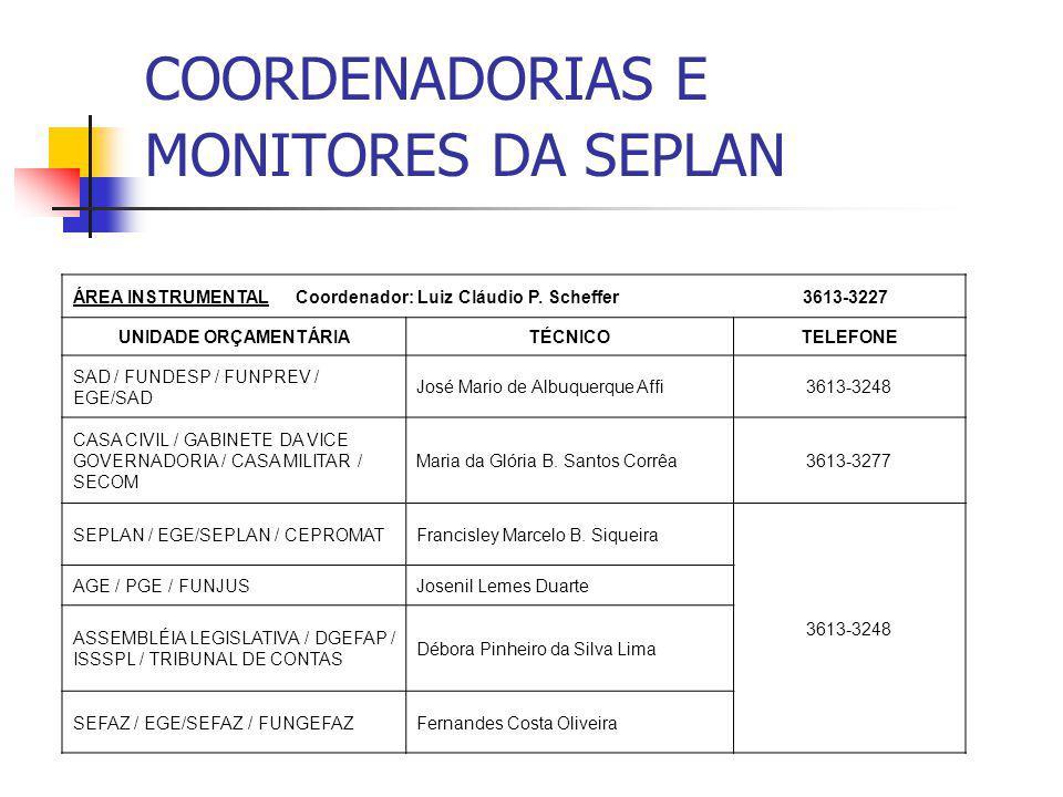 COORDENADORIAS E MONITORES DA SEPLAN ÁREA INSTRUMENTAL Coordenador: Luiz Cláudio P. Scheffer 3613-3227 UNIDADE ORÇAMENTÁRIATÉCNICOTELEFONE SAD / FUNDE