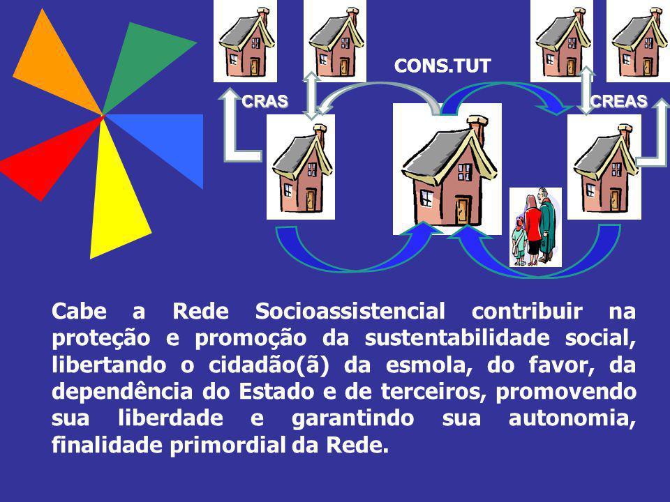 Cabe a Rede Socioassistencial contribuir na proteção e promoção da sustentabilidade social, libertando o cidadão(ã) da esmola, do favor, da dependênci