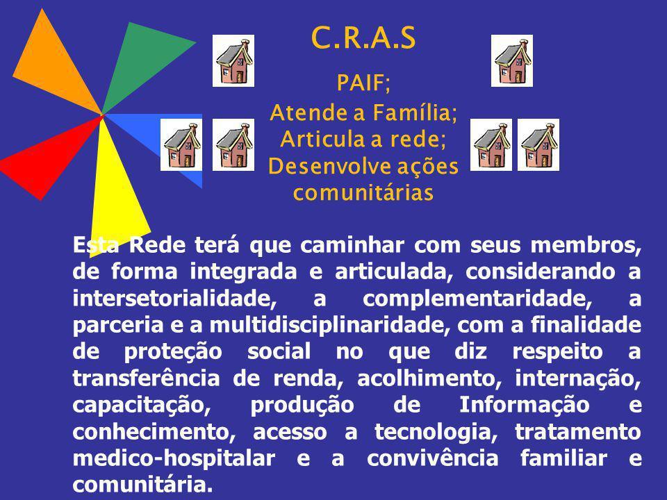 C.R.A.S PAIF; Atende a Família; Articula a rede; Desenvolve ações comunitárias Esta Rede terá que caminhar com seus membros, de forma integrada e arti