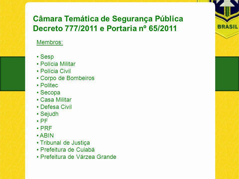 Câmara Temática de Segurança Pública Decreto 777/2011 e Portaria nº 65/2011 Membros: Sesp Polícia Militar Polícia Civil Corpo de Bombeiros Politec Sec