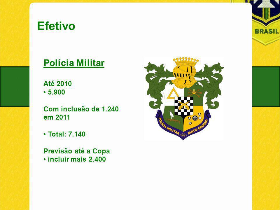 Efetivo Polícia Militar Até 2010 5.900 Com inclusão de 1.240 em 2011 Total: 7.140 Previsão até a Copa incluir mais 2.400