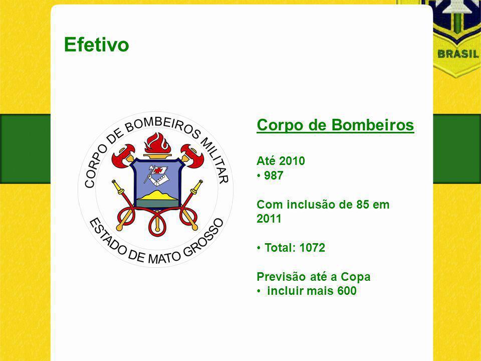 Efetivo Corpo de Bombeiros Até 2010 987 Com inclusão de 85 em 2011 Total: 1072 Previsão até a Copa incluir mais 600