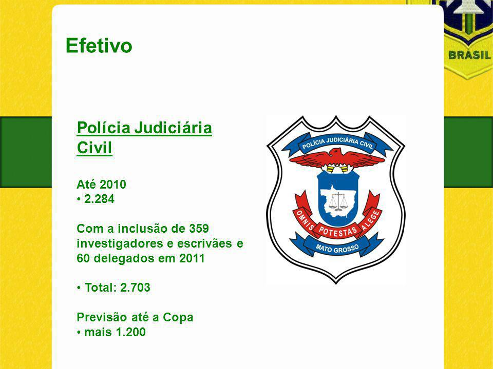 Efetivo Polícia Judiciária Civil Até 2010 2.284 Com a inclusão de 359 investigadores e escrivães e 60 delegados em 2011 Total: 2.703 Previsão até a Copa mais 1.200