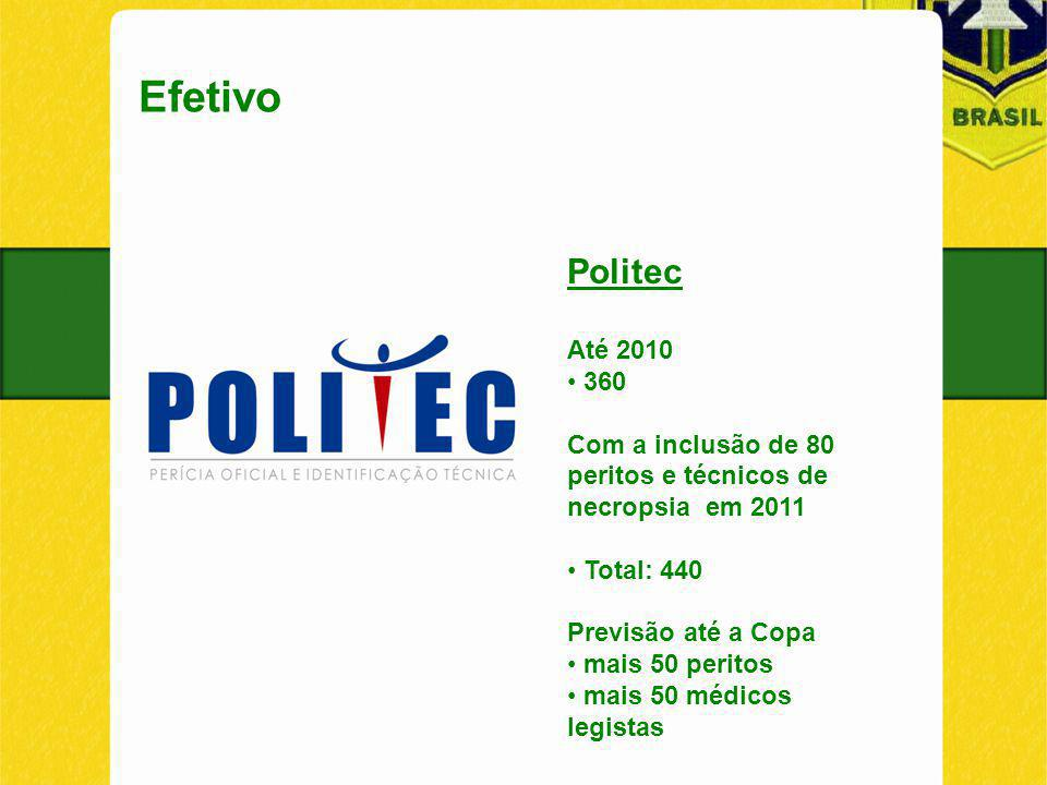 Efetivo Politec Até 2010 360 Com a inclusão de 80 peritos e técnicos de necropsia em 2011 Total: 440 Previsão até a Copa mais 50 peritos mais 50 médicos legistas