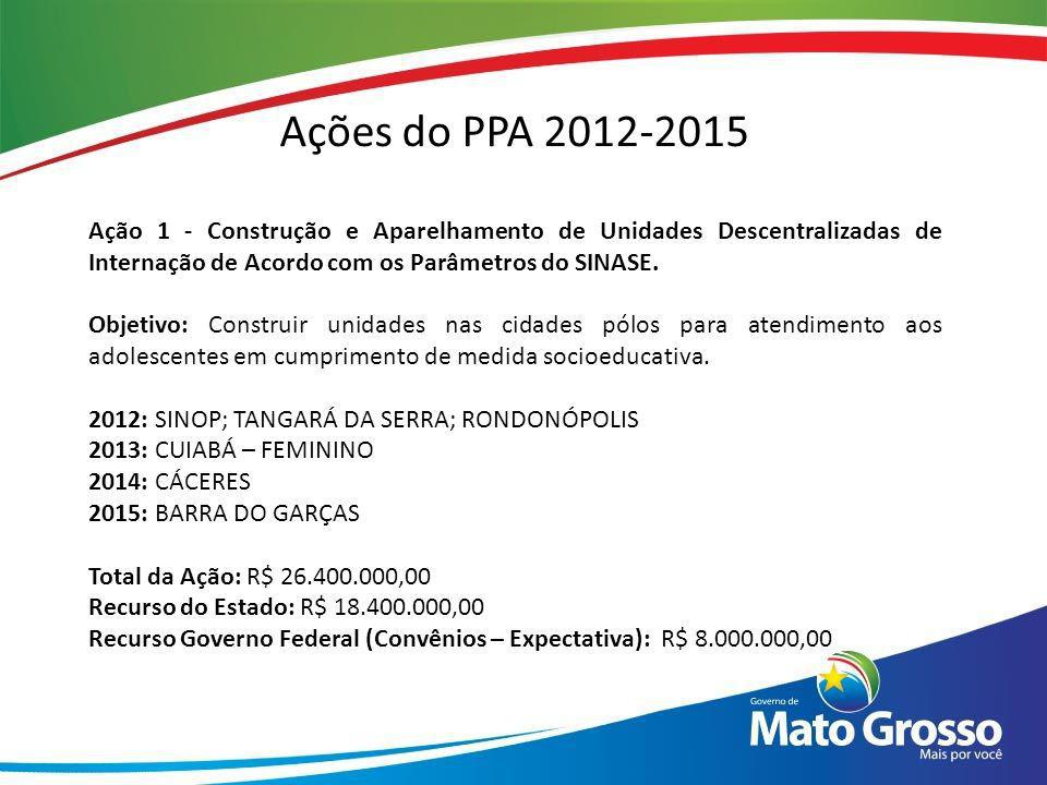 Ações do PPA 2012-2015 Ação 1 - Construção e Aparelhamento de Unidades Descentralizadas de Internação de Acordo com os Parâmetros do SINASE. Objetivo: