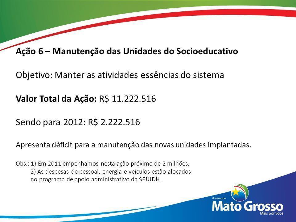 Ação 6 – Manutenção das Unidades do Socioeducativo Objetivo: Manter as atividades essências do sistema Valor Total da Ação: R$ 11.222.516 Sendo para 2