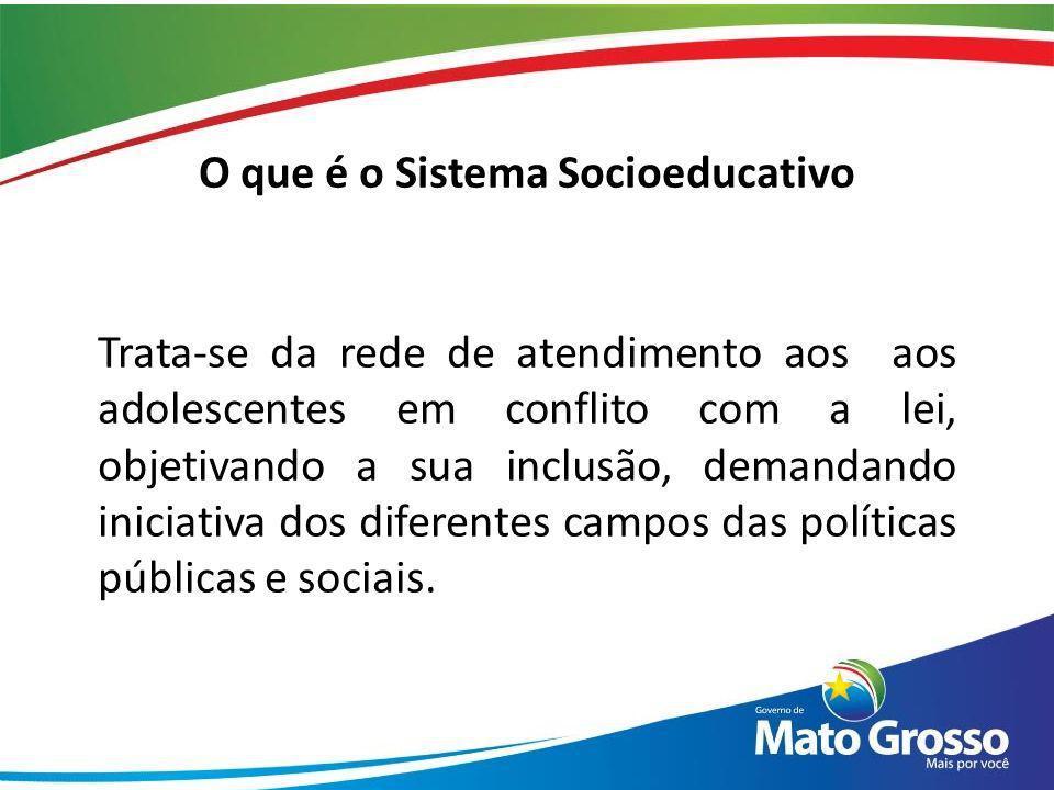 Missão do Sistema Socioeducativo Garantir a reintegração de adolescentes em conflito com a lei, em Mato Grosso, realizando atendimento multidisciplinar promovendo a construção da cidadania.