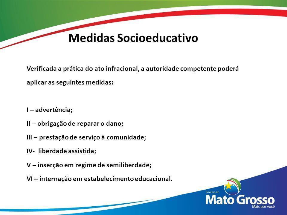 Medidas Socioeducativo Verificada a prática do ato infracional, a autoridade competente poderá aplicar as seguintes medidas: I – advertência; II – obr