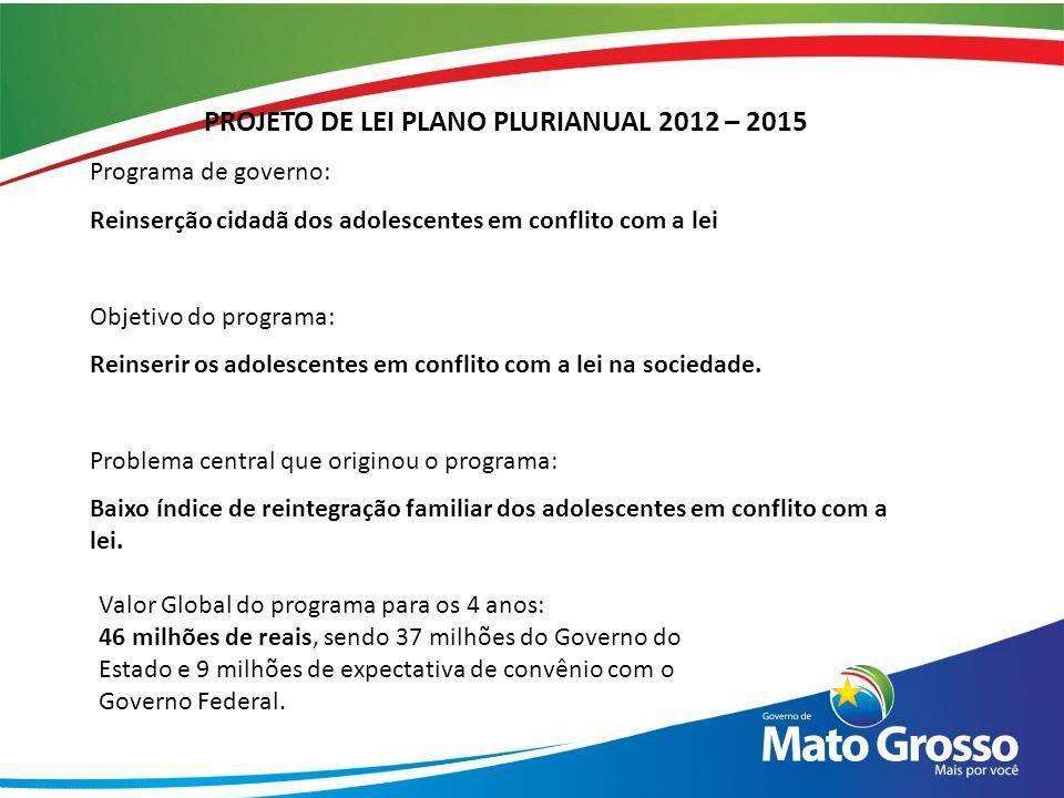 PROJETO DE LEI PLANO PLURIANUAL 2012 – 2015 Programa de governo: Reinserção cidadã dos adolescentes em conflito com a lei Objetivo do programa: Reinse