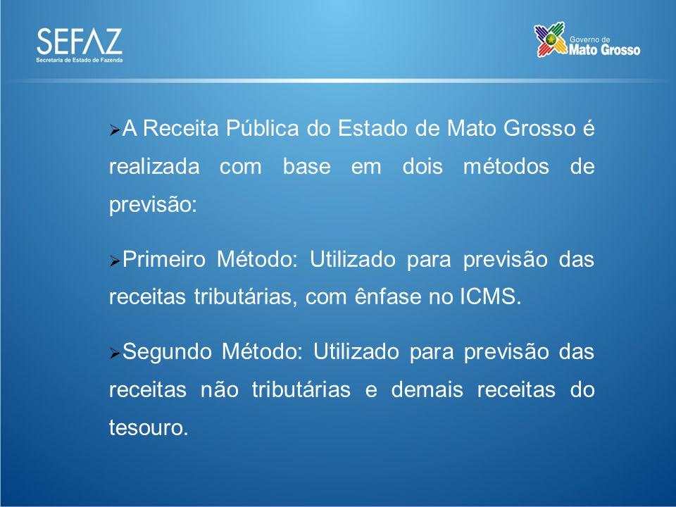 A Receita Pública do Estado de Mato Grosso é realizada com base em dois métodos de previsão: Primeiro Método: Utilizado para previsão das receitas tributárias, com ênfase no ICMS.