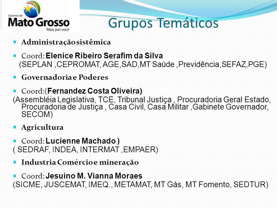 Administração sistêmica Coord: Elenice Ribeiro Serafim da Silva (SEPLAN,CEPROMAT, AGE,SAD,MT Saúde,Previdência,SEFAZ,PGE) Governadoria e Poderes Coord