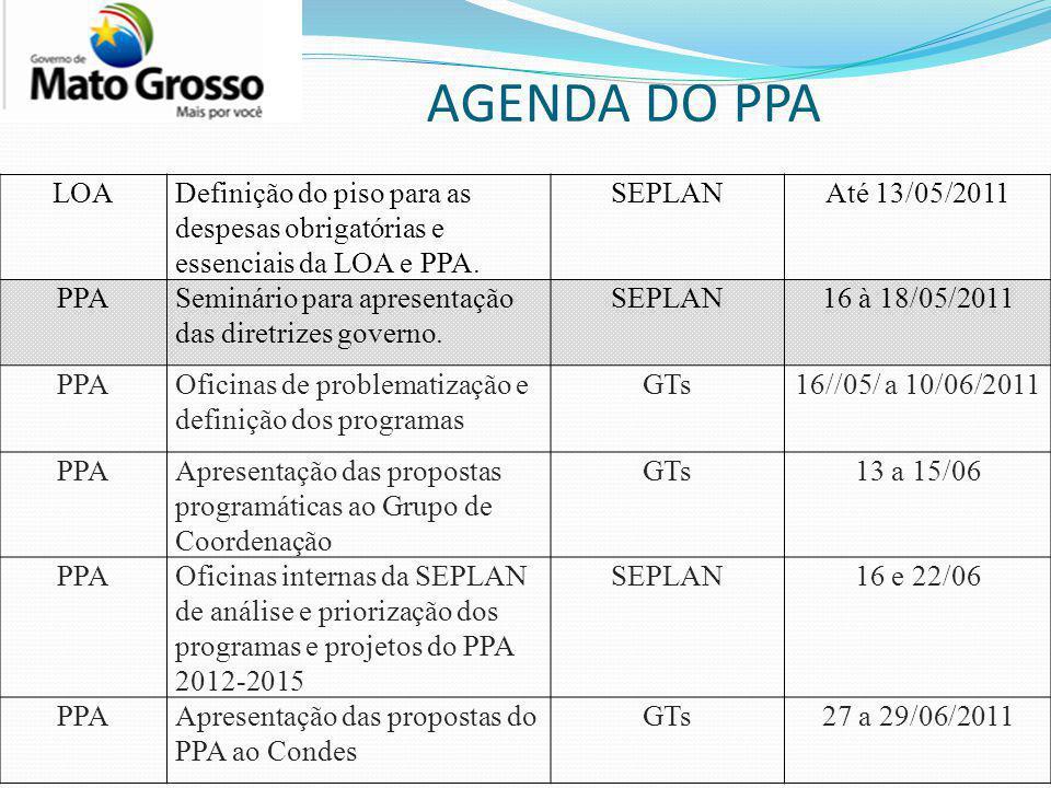 AGENDA DO PPA LOADefinição do piso para as despesas obrigatórias e essenciais da LOA e PPA. SEPLANAté 13/05/2011 PPASeminário para apresentação das di