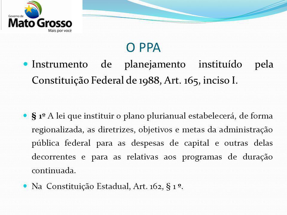 O PPA Instrumento de planejamento instituído pela Constituição Federal de 1988, Art. 165, inciso I. § 1º A lei que instituir o plano plurianual estabe
