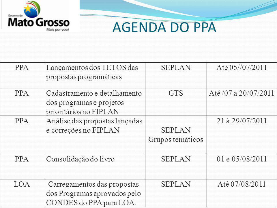 AGENDA DO PPA PPALançamentos dos TETOS das propostas programáticas SEPLANAté 05//07/2011 PPACadastramento e detalhamento dos programas e projetos prioritários no FIPLAN GTSAté /07 a 20/07/2011 PPAAnálise das propostas lançadas e correções no FIPLANSEPLAN Grupos temáticos 21 à 29/07/2011 PPAConsolidação do livroSEPLAN01 e 05/08/2011 LOA Carregamentos das propostas dos Programas aprovados pelo CONDES do PPA para LOA.