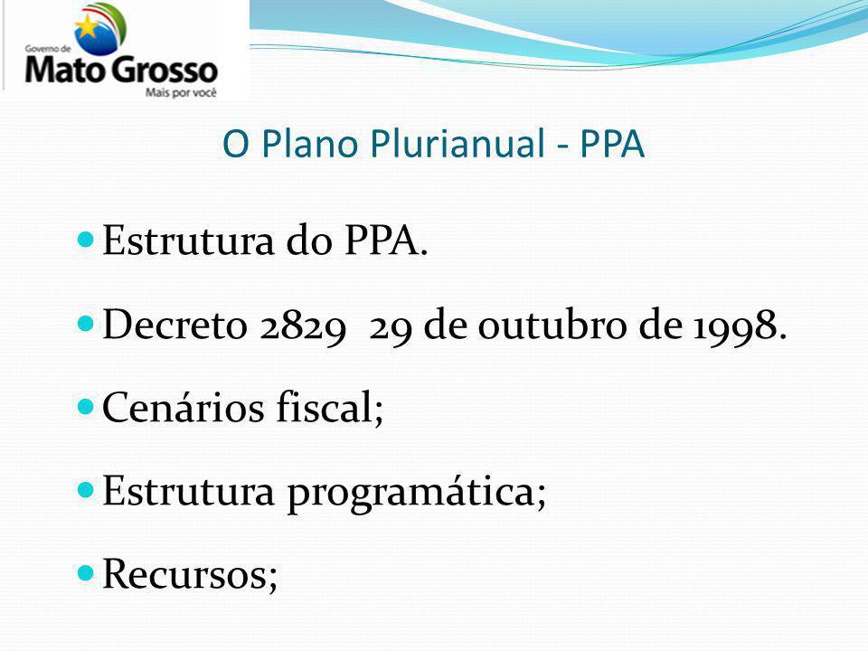 O Plano Plurianual - PPA Estrutura do PPA. Decreto 2829 29 de outubro de 1998. Cenários fiscal; Estrutura programática; Recursos;