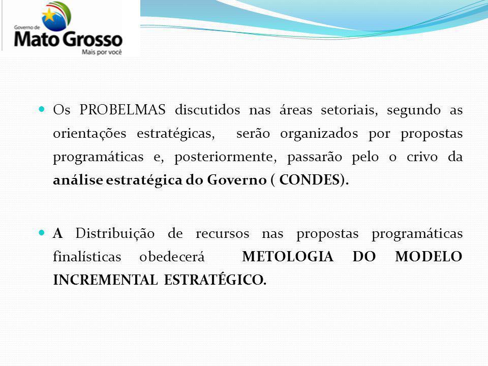 Os PROBELMAS discutidos nas áreas setoriais, segundo as orientações estratégicas, serão organizados por propostas programáticas e, posteriormente, pas