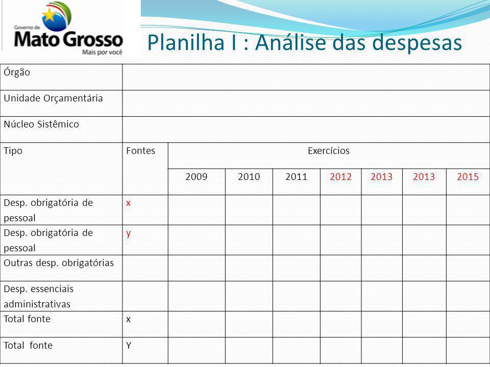 Órgão Unidade Orçamentária Núcleo Sistêmico TipoFontesExercícios 20092010201120122013 2015 Desp. obrigatória de pessoal x y Outras desp. obrigatórias