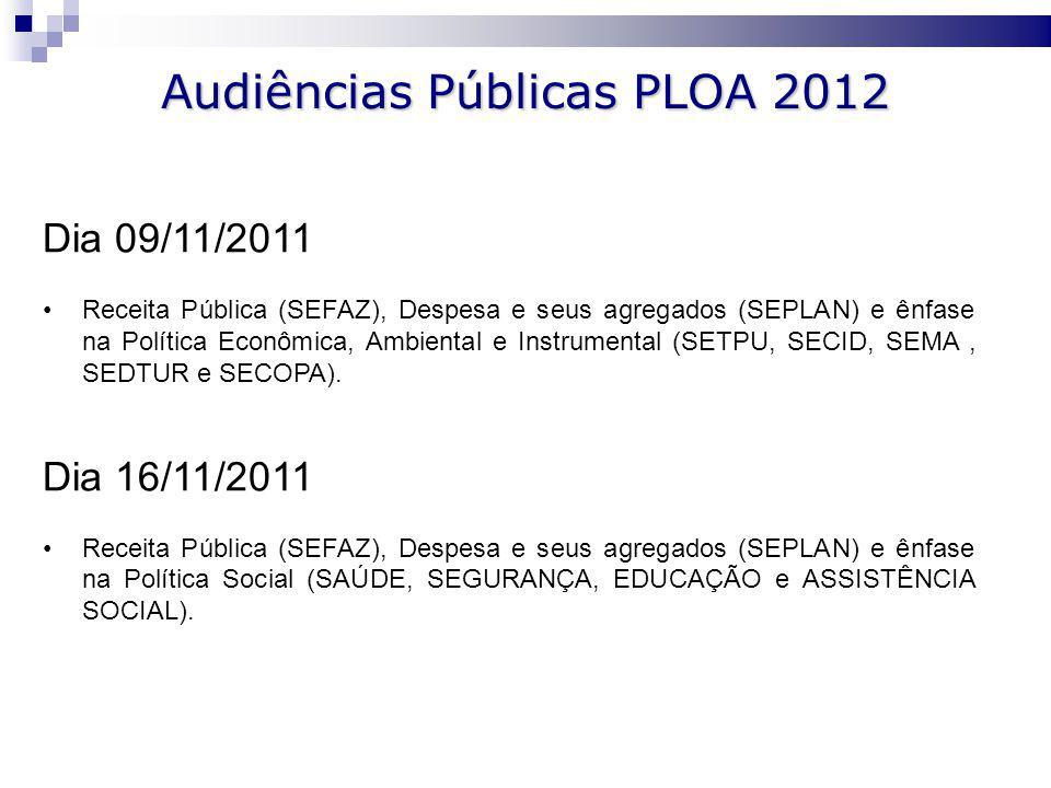 Audiências Públicas PLOA 2012 Dia 09/11/2011 Receita Pública (SEFAZ), Despesa e seus agregados (SEPLAN) e ênfase na Política Econômica, Ambiental e Instrumental (SETPU, SECID, SEMA, SEDTUR e SECOPA).