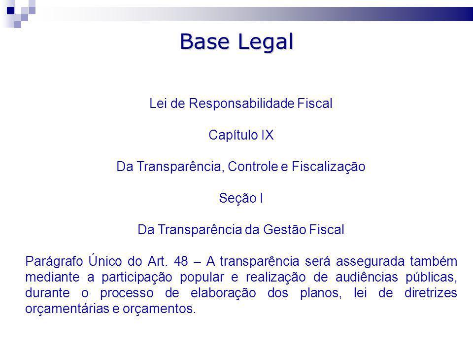 Base Legal Lei de Responsabilidade Fiscal Capítulo IX Da Transparência, Controle e Fiscalização Seção I Da Transparência da Gestão Fiscal Parágrafo Único do Art.