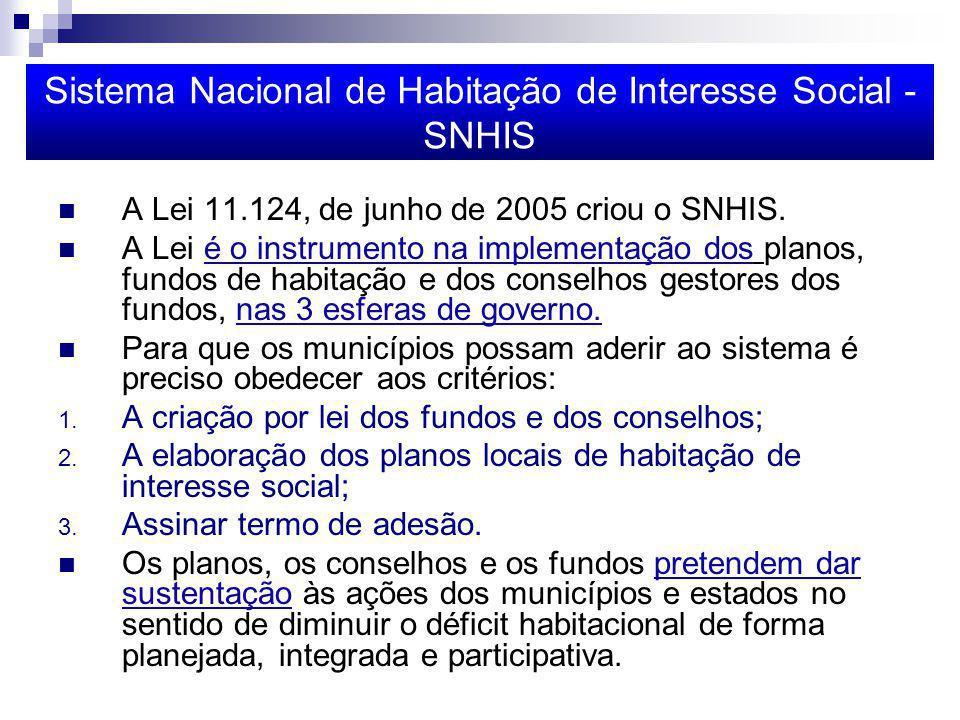 Sistema Nacional de Habitação de Interesse Social - SNHIS A Lei 11.124, de junho de 2005 criou o SNHIS. A Lei é o instrumento na implementação dos pla