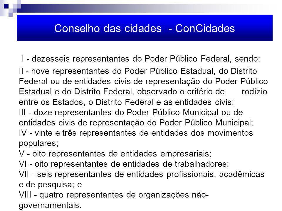 Conselho das cidades - ConCidades I - dezesseis representantes do Poder Público Federal, sendo: II - nove representantes do Poder Público Estadual, do
