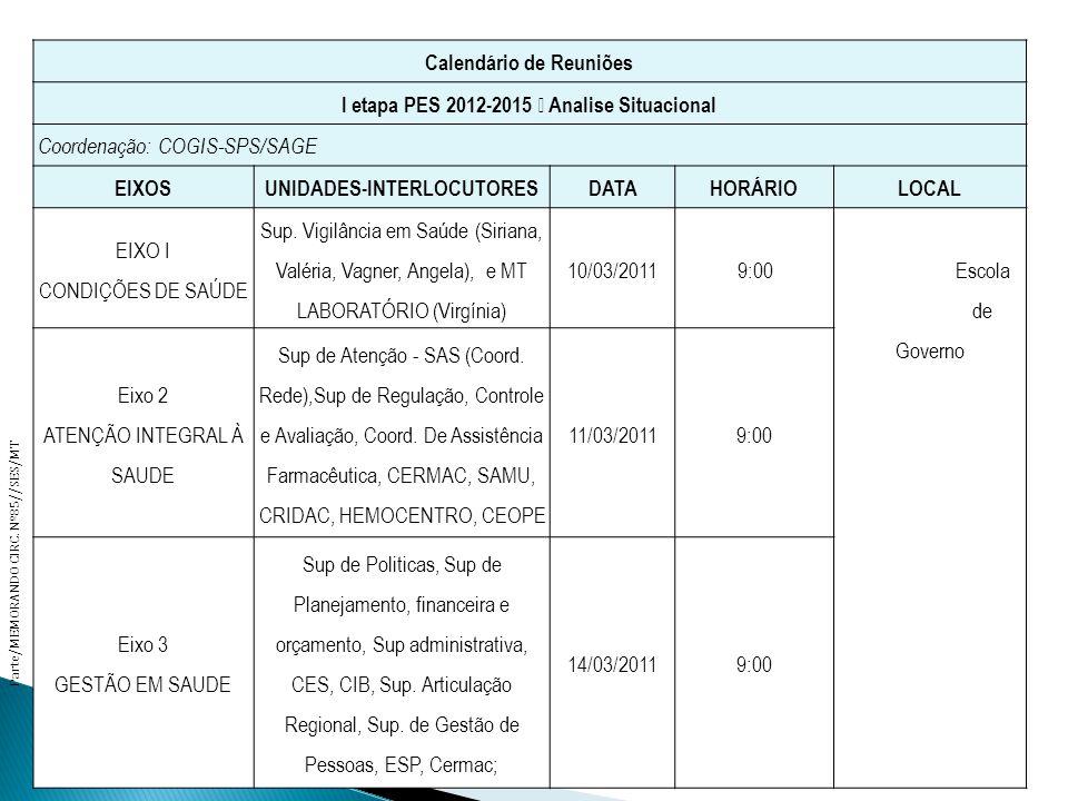 Calendário de Reuniões I etapa PES 2012-2015 – Analise Situacional Coordenação: COGIS-SPS/SAGE EIXOSUNIDADES-INTERLOCUTORESDATAHORÁRIOLOCAL EIXO I CONDIÇÕES DE SAÚDE Sup.