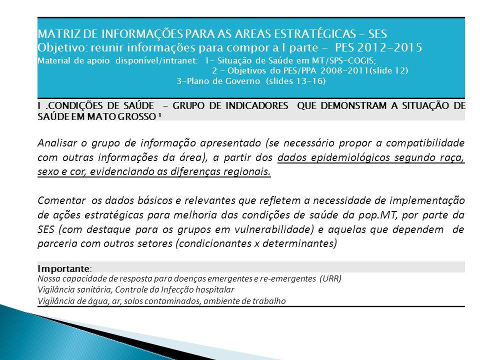 MATRIZ DE INFORMAÇÕES PARA AS AREAS ESTRATÉGICAS - SES Objetivo: reunir informações para compor a I parte - PES 2012-2015 Material de apoio disponível/intranet: 1- Situação de Saúde em MT/SPS-COGIS; 2 – Objetivos do PES/PPA 2008-2011(slide 12) 3-Plano de Governo (slides 13-16) I.CONDIÇÕES DE SAÚDE - GRUPO DE INDICADORES QUE DEMONSTRAM A SITUAÇÃO DE SAÚDE EM MATO GROSSO ¹ Analisar o grupo de informação apresentado (se necessário propor a compatibilidade com outras informações da área), a partir dos dados epidemiológicos segundo raça, sexo e cor, evidenciando as diferenças regionais.