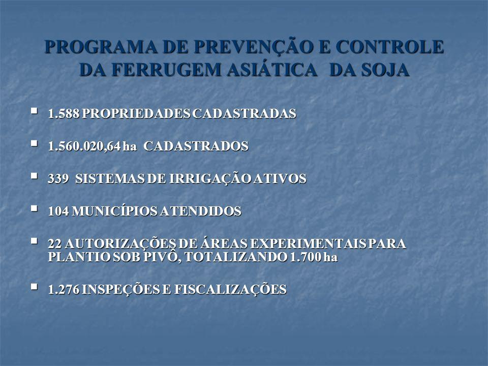 PROGRAMA DE PREVENÇÃO E CONTROLE DA FERRUGEM ASIÁTICA DA SOJA 1.588 PROPRIEDADES CADASTRADAS 1.588 PROPRIEDADES CADASTRADAS 1.560.020,64 ha CADASTRADO