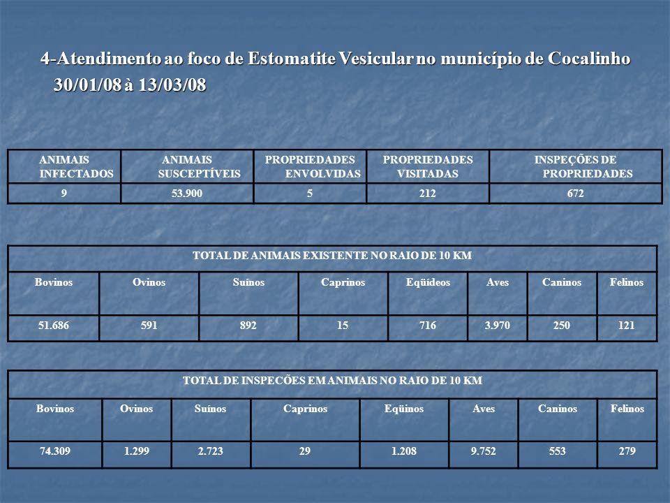 4-Atendimento ao foco de Estomatite Vesicular no município de Cocalinho 30/01/08 à 13/03/08 30/01/08 à 13/03/08 ANIMAIS INFECTADOS ANIMAIS SUSCEPTÍVEI