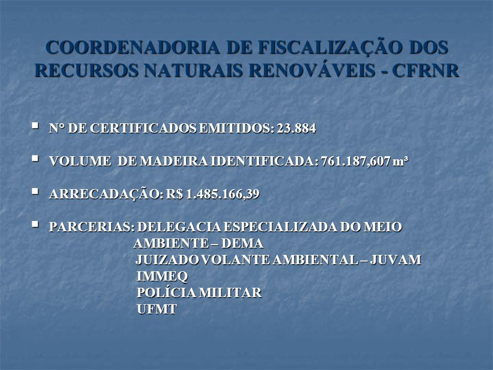 COORDENADORIA DE FISCALIZAÇÃO DOS RECURSOS NATURAIS RENOVÁVEIS - CFRNR N° DE CERTIFICADOS EMITIDOS: 23.884 N° DE CERTIFICADOS EMITIDOS: 23.884 VOLUME