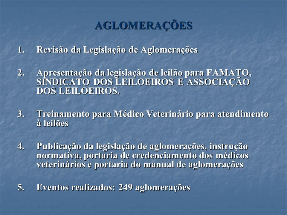 AGLOMERAÇÕES 1.Revisão da Legislação de Aglomerações 2.Apresentação da legislação de leilão para FAMATO, SINDICATO DOS LEILOEIROS E ASSOCIAÇÃO DOS LEI