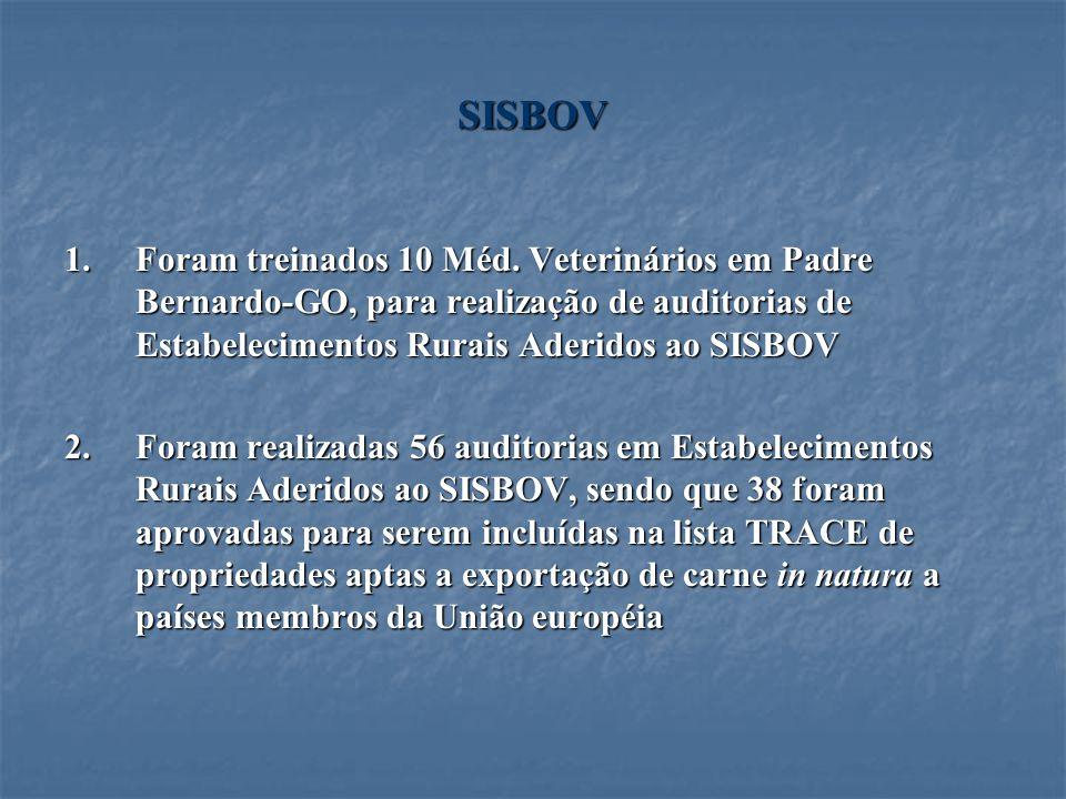 SISBOV 1.Foram treinados 10 Méd. Veterinários em Padre Bernardo-GO, para realização de auditorias de Estabelecimentos Rurais Aderidos ao SISBOV 2.Fora