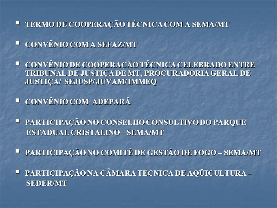 TERMO DE COOPERAÇÃO TÉCNICA COM A SEMA/MT TERMO DE COOPERAÇÃO TÉCNICA COM A SEMA/MT CONVÊNIO COM A SEFAZ/MT CONVÊNIO COM A SEFAZ/MT CONVÊNIO DE COOPER