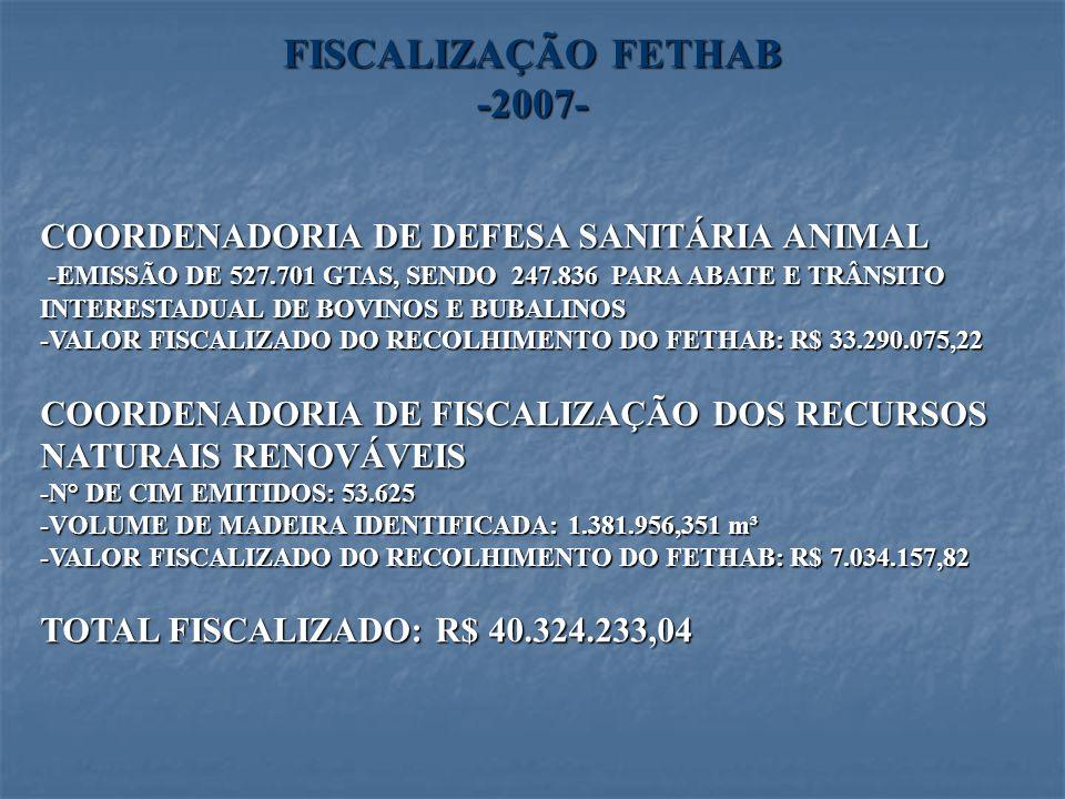 FISCALIZAÇÃO FETHAB -2007- COORDENADORIA DE DEFESA SANITÁRIA ANIMAL -EMISSÃO DE 527.701 GTAS, SENDO 247.836 PARA ABATE E TRÂNSITO INTERESTADUAL DE BOV