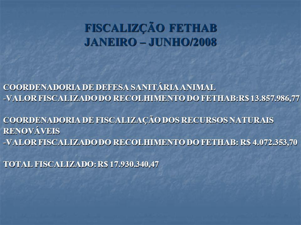 FISCALIZÇÃO FETHAB JANEIRO – JUNHO/2008 COORDENADORIA DE DEFESA SANITÁRIA ANIMAL -VALOR FISCALIZADO DO RECOLHIMENTO DO FETHAB:R$ 13.857.986,77 COORDEN