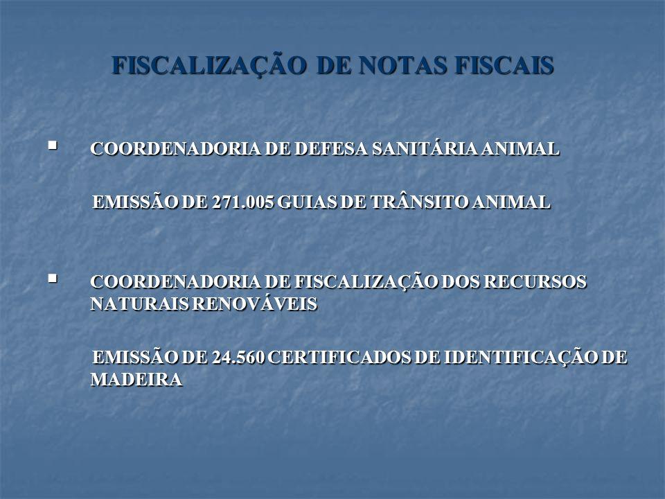 FISCALIZAÇÃO DE NOTAS FISCAIS COORDENADORIA DE DEFESA SANITÁRIA ANIMAL COORDENADORIA DE DEFESA SANITÁRIA ANIMAL EMISSÃO DE 271.005 GUIAS DE TRÂNSITO A