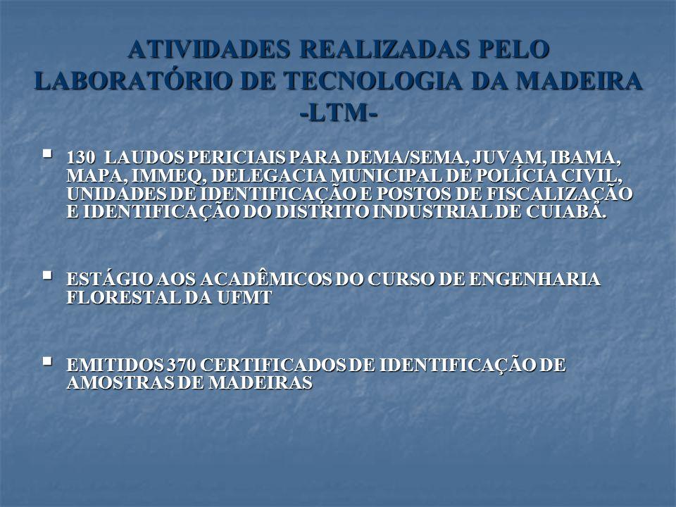 ATIVIDADES REALIZADAS PELO LABORATÓRIO DE TECNOLOGIA DA MADEIRA -LTM- 130 LAUDOS PERICIAIS PARA DEMA/SEMA, JUVAM, IBAMA, MAPA, IMMEQ, DELEGACIA MUNICI
