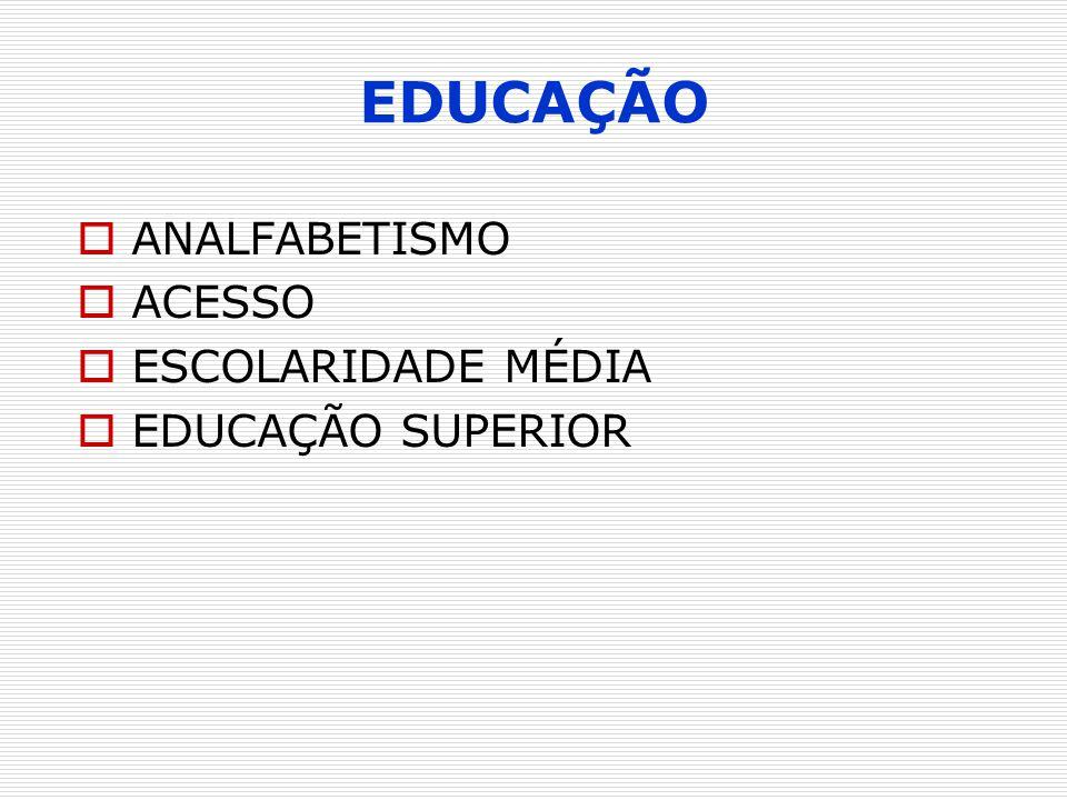 EDUCAÇÃO ANALFABETISMO ACESSO ESCOLARIDADE MÉDIA EDUCAÇÃO SUPERIOR