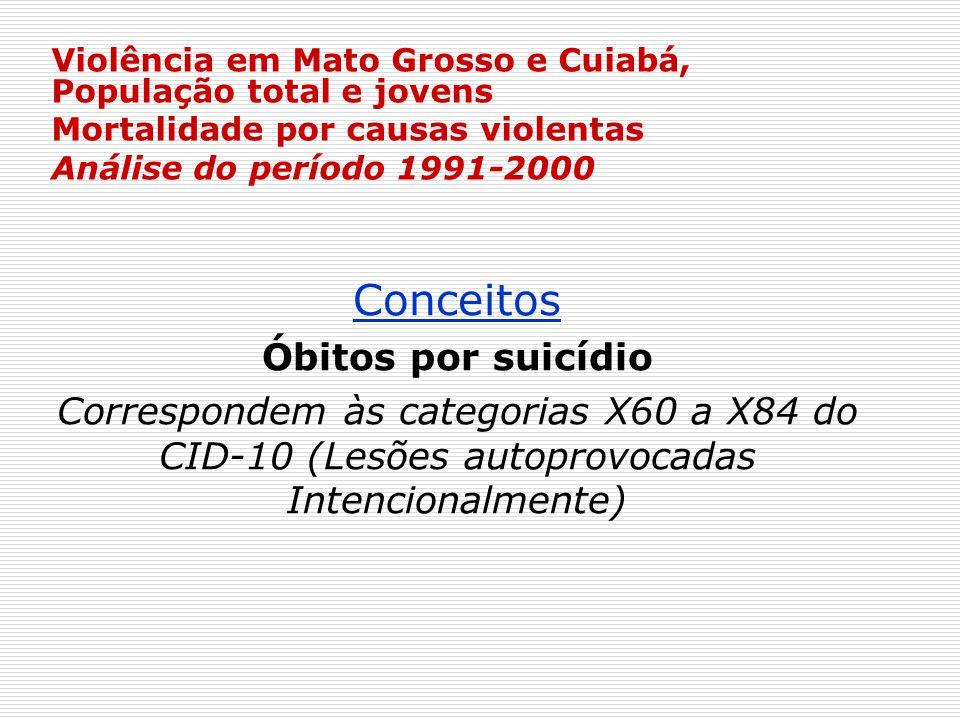 Violência em Mato Grosso e Cuiabá, População total e jovens Mortalidade por causas violentas Análise do período 1991-2000 Conceitos Óbitos por suicídi