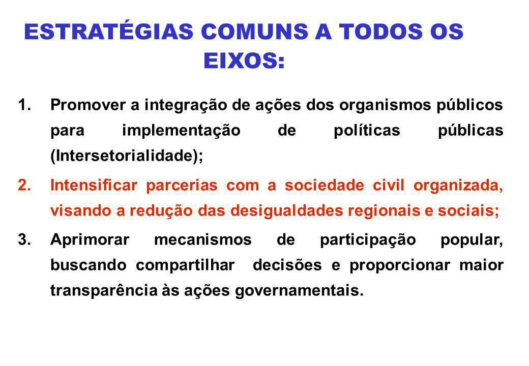 INCLUSÃO SOCIAL OBJETIVO ESTRATÉGICO 1.Melhorar a qualidade de vida para promover a cidadania. 2.Reduzir o número de pessoas em condições de vulnerabi