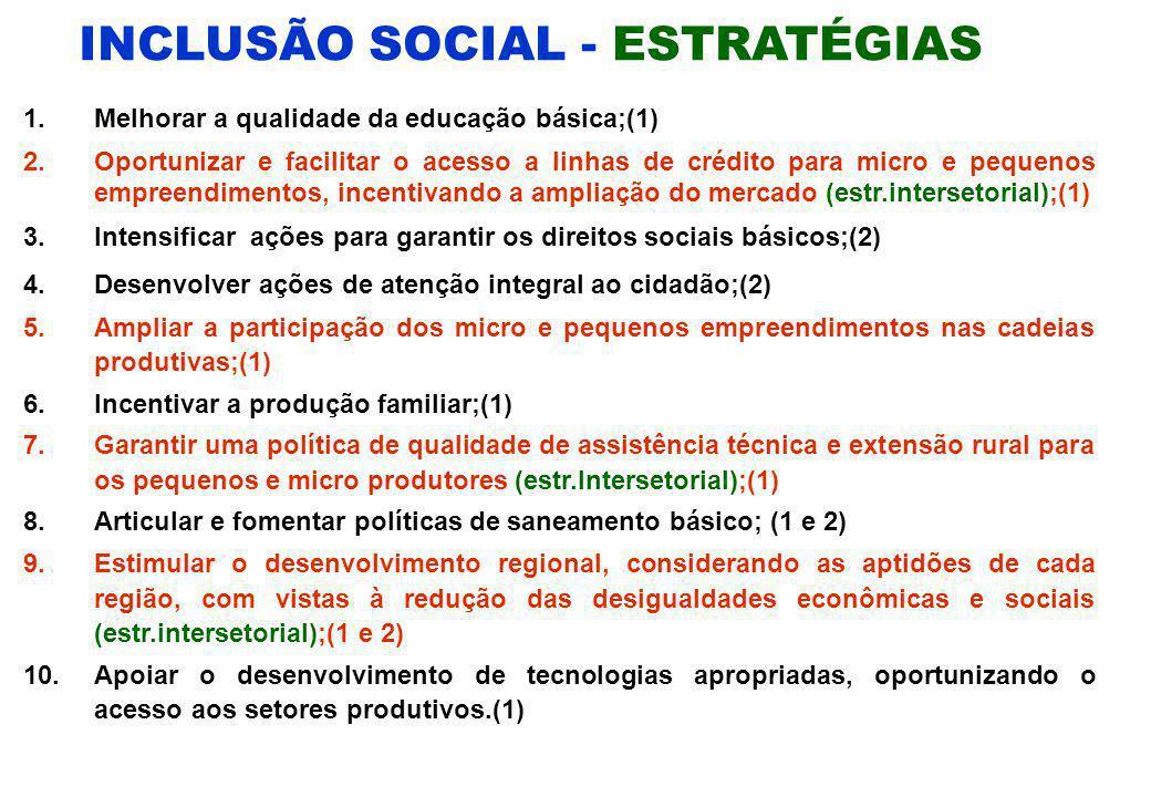 ESTRATÉGIAS COMUNS A TODOS OS EIXOS: 1.Promover a integração de ações dos organismos públicos para implementação de políticas públicas (Intersetoriali