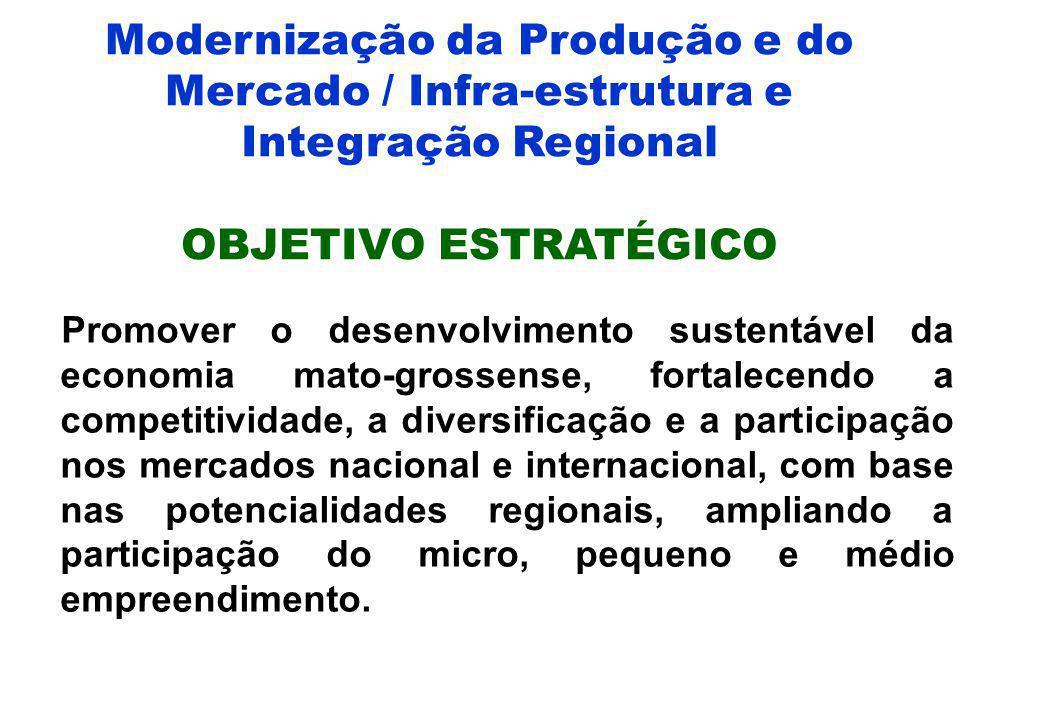 Modernização da Produção e do Mercado / Infra-estrutura e Integração Regional Instituições representadas: SEPLAN, SEET, SECITES, SEPE, SEDER, SEDTUR,