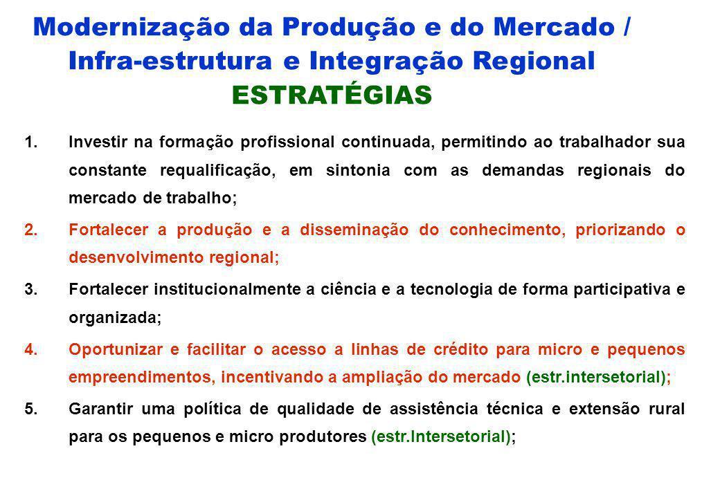 Modernização da Produção e do Mercado / Infra-estrutura e Integração Regional OBJETIVO ESTRATÉGICO Promover o desenvolvimento sustentável da economia