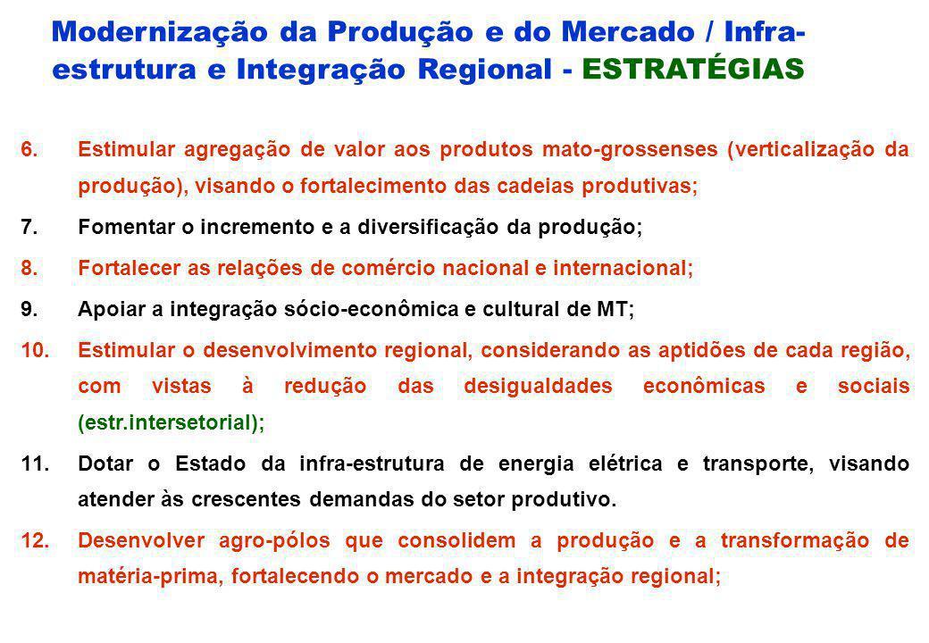 Modernização da Produção e do Mercado / Infra-estrutura e Integração Regional ESTRATÉGIAS 1.Investir na formação profissional continuada, permitindo a